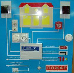 схема установки пожарной сигнализации