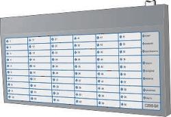 Блок индикации C2000-БИ